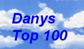 Danys WindowColor Top100
